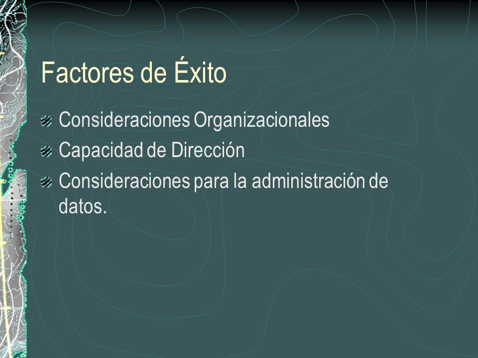 Factores de Éxito Consideraciones Organizacionales Capacidad de Dirección Consideraciones para la administración de datos.