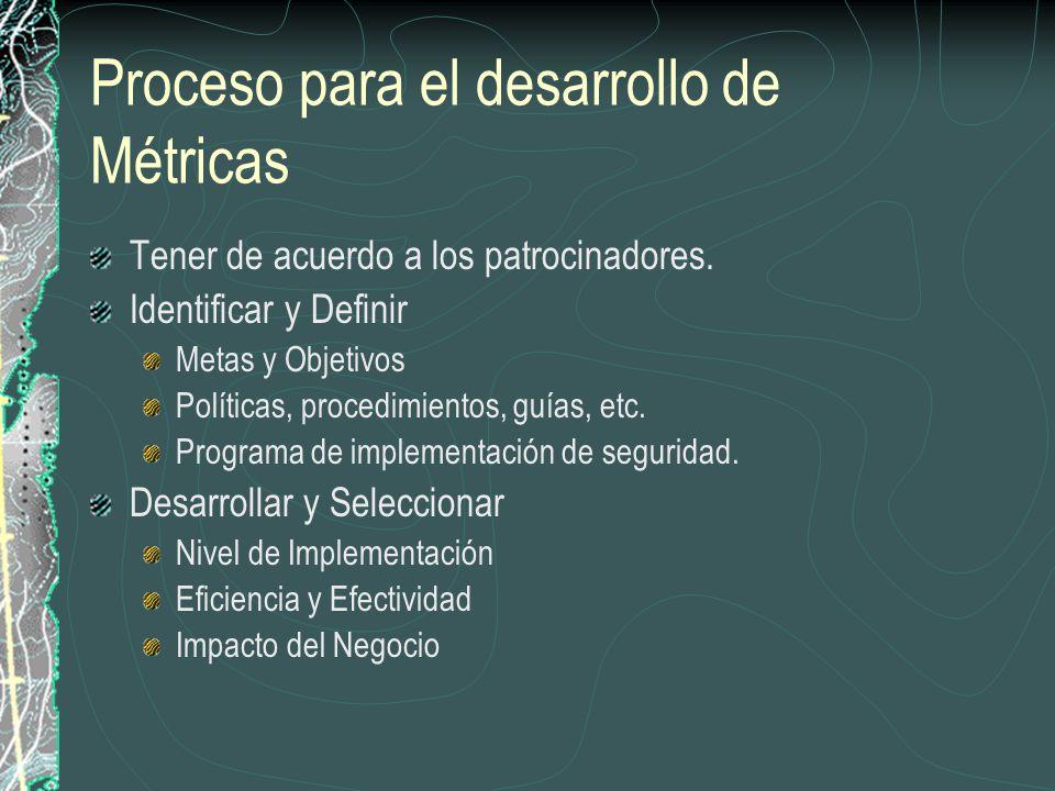 Proceso para el desarrollo de Métricas Tener de acuerdo a los patrocinadores.