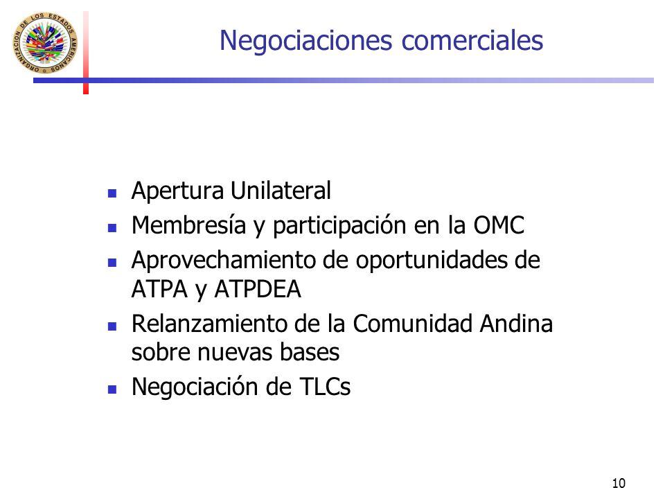 10 Negociaciones comerciales Apertura Unilateral Membresía y participación en la OMC Aprovechamiento de oportunidades de ATPA y ATPDEA Relanzamiento d
