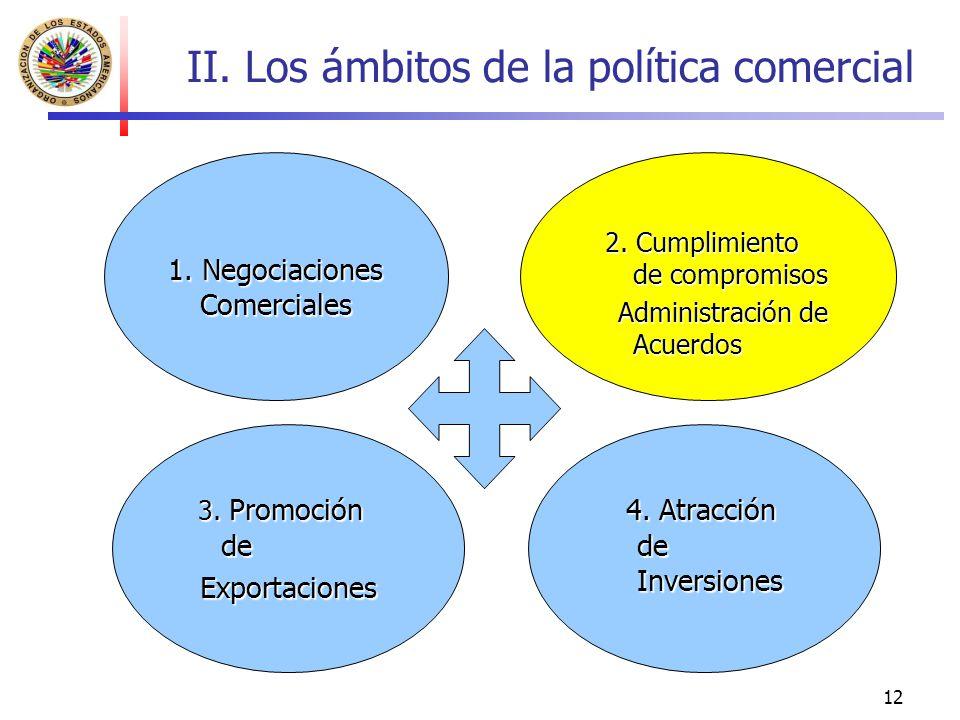 12 II. Los ámbitos de la política comercial 1. Negociaciones Comerciales 2. Cumplimiento de compromisos 2. Cumplimiento de compromisos Administración