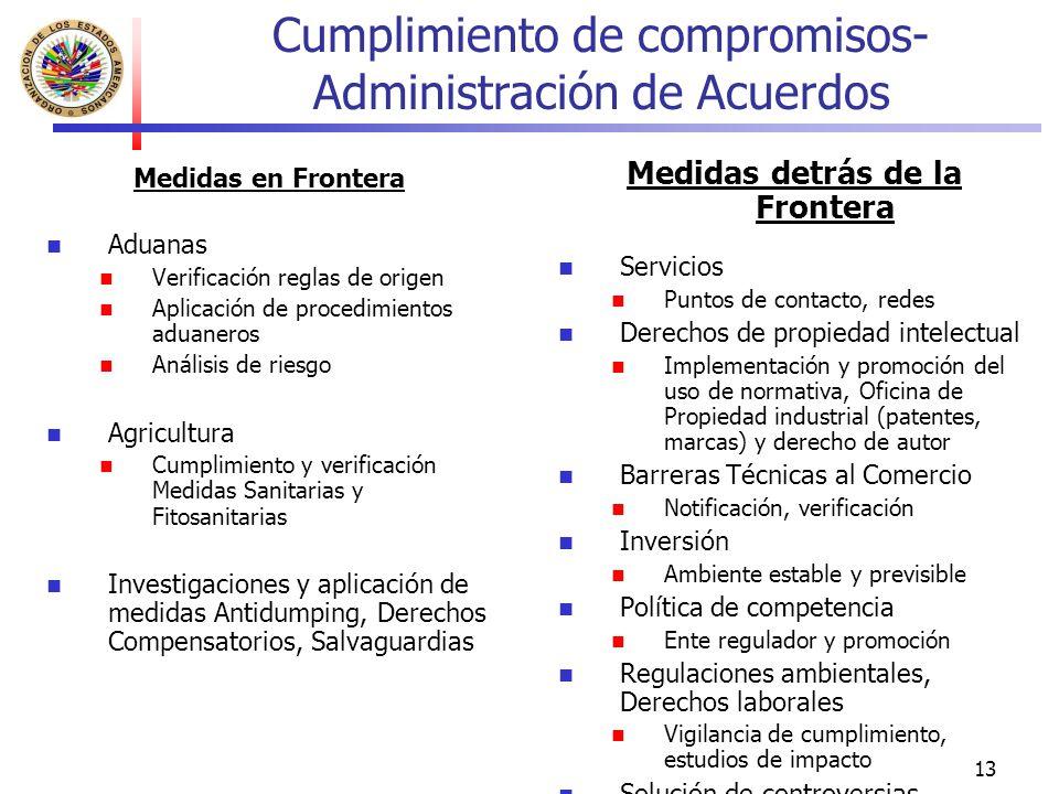 13 Medidas en Frontera Aduanas Verificación reglas de origen Aplicación de procedimientos aduaneros Análisis de riesgo Agricultura Cumplimiento y veri