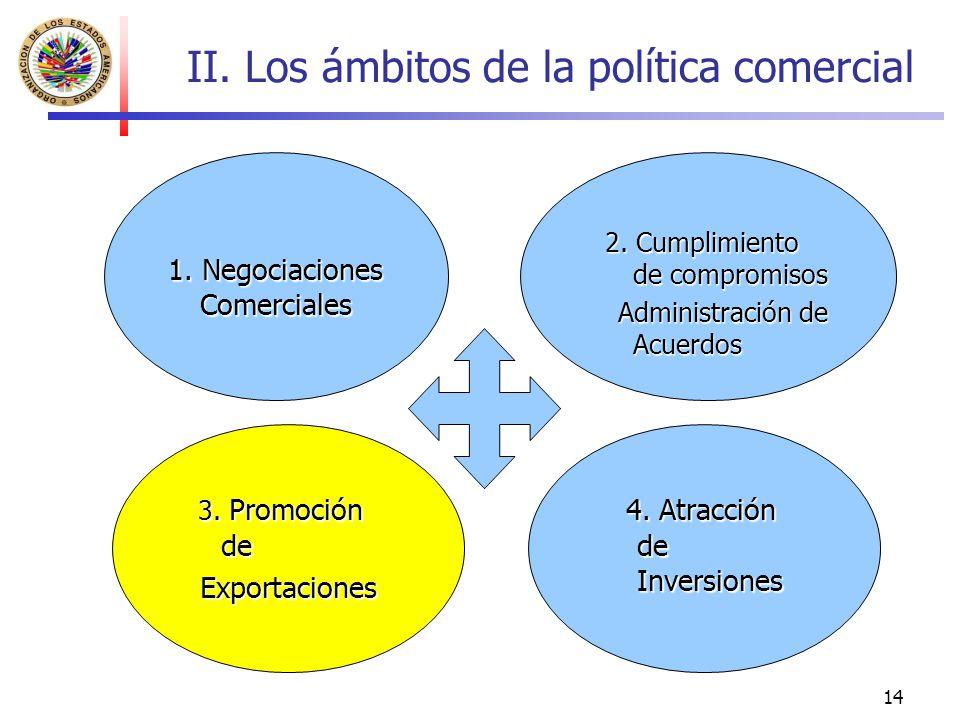 14 II. Los ámbitos de la política comercial 1. Negociaciones Comerciales 2. Cumplimiento de compromisos 2. Cumplimiento de compromisos Administración