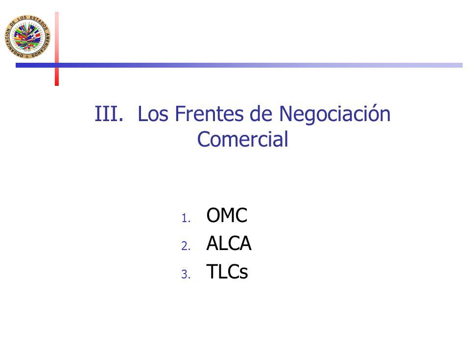 III. Los Frentes de Negociación Comercial 1. OMC 2. ALCA 3. TLCs