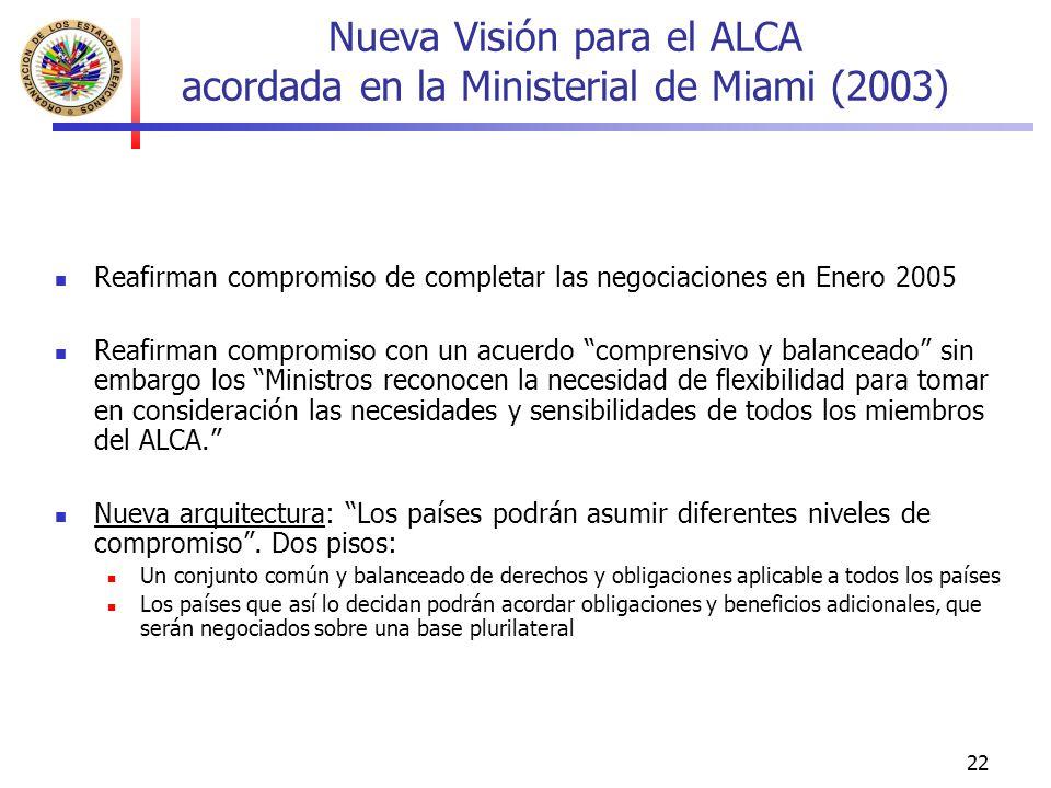 22 Nueva Visión para el ALCA acordada en la Ministerial de Miami (2003) Reafirman compromiso de completar las negociaciones en Enero 2005 Reafirman co