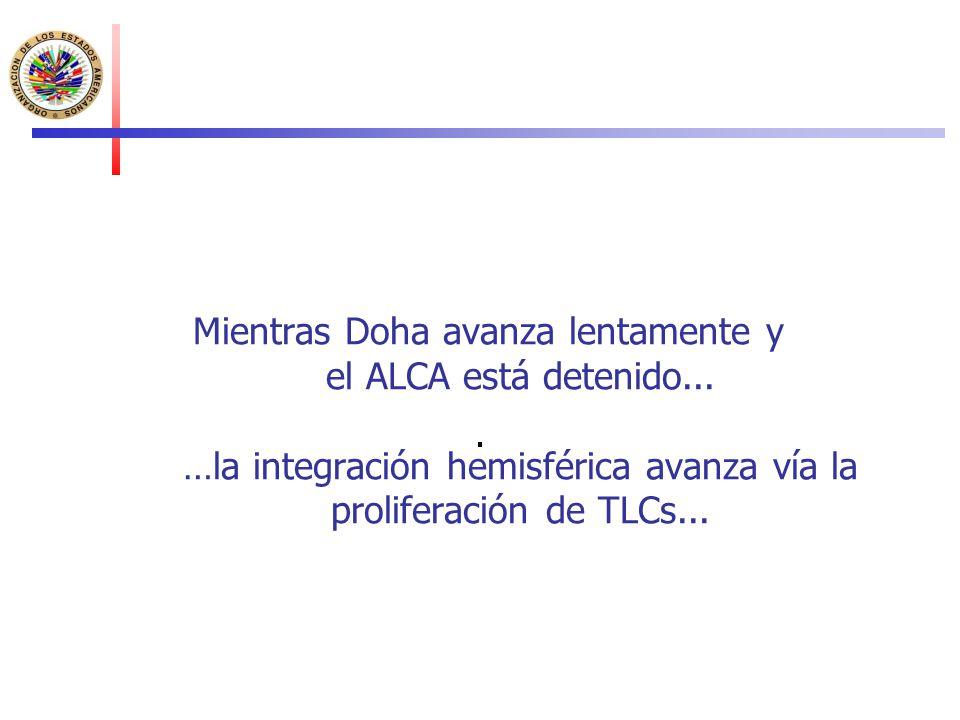 Mientras Doha avanza lentamente y el ALCA está detenido... …la integración hemisférica avanza vía la proliferación de TLCs....