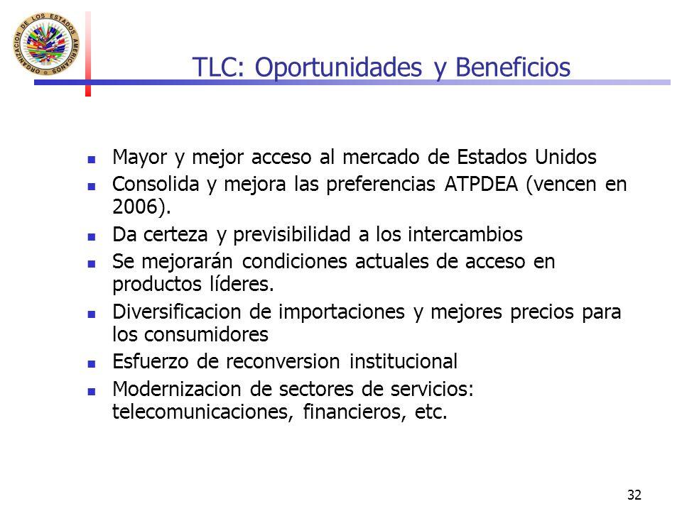 32 TLC: Oportunidades y Beneficios Mayor y mejor acceso al mercado de Estados Unidos Consolida y mejora las preferencias ATPDEA (vencen en 2006). Da c