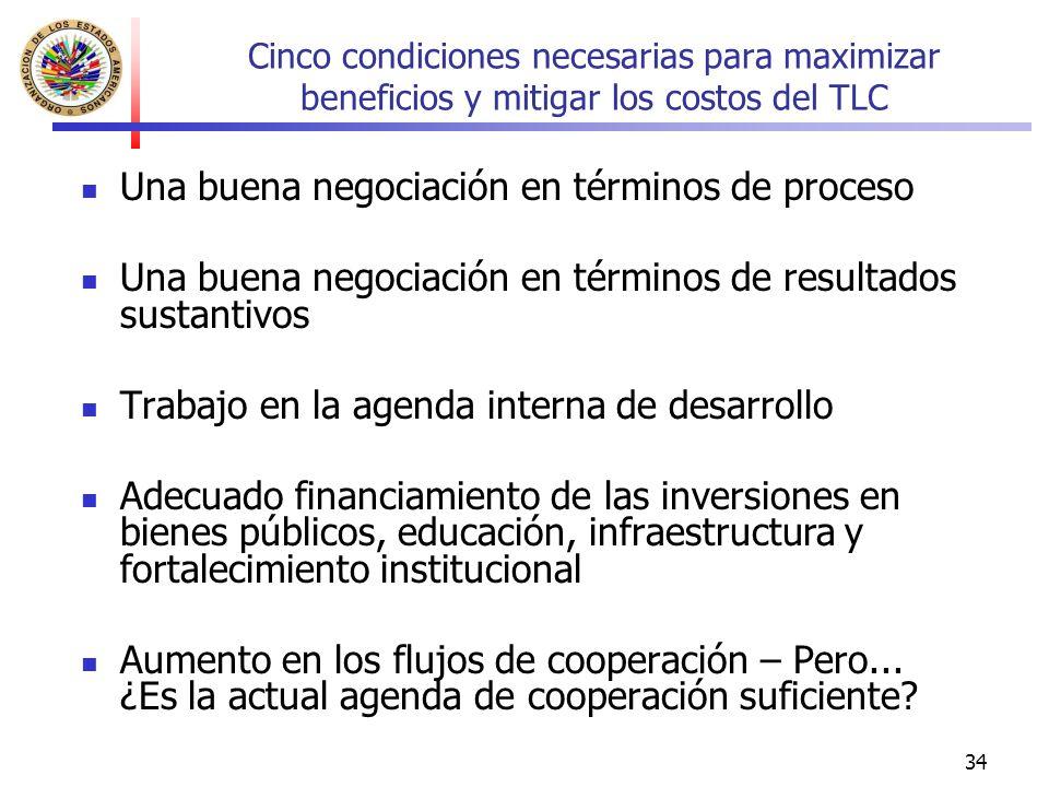 34 Cinco condiciones necesarias para maximizar beneficios y mitigar los costos del TLC Una buena negociación en términos de proceso Una buena negociac