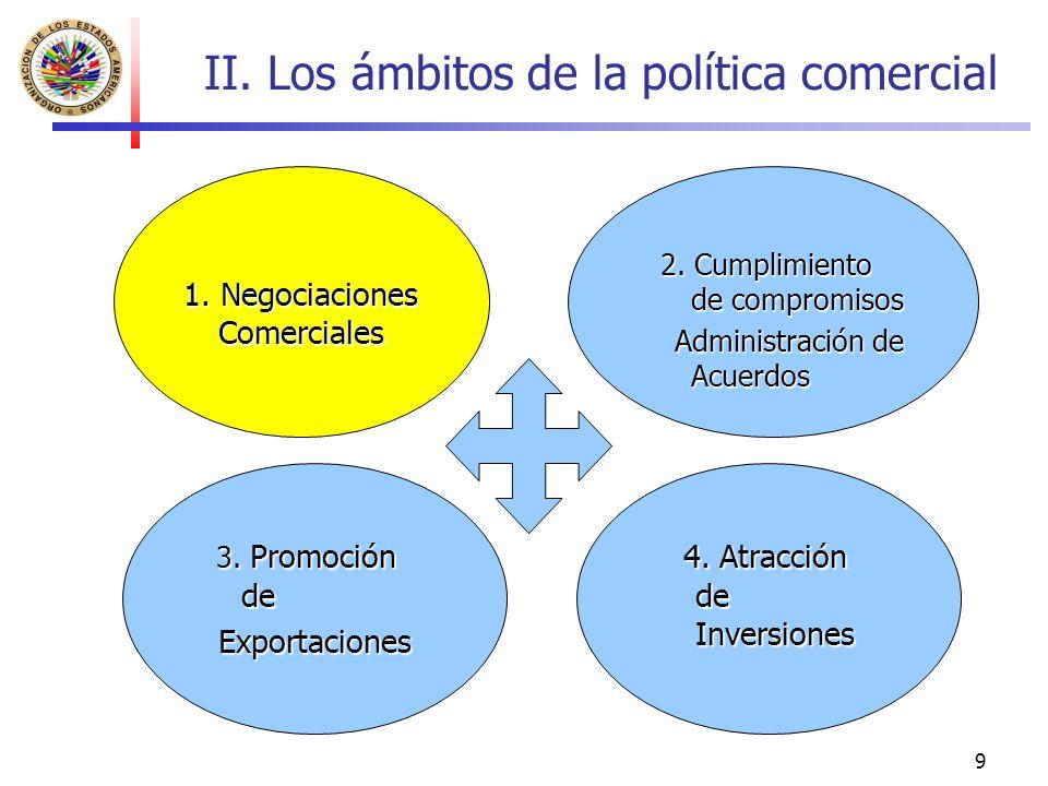 9 II. Los ámbitos de la política comercial 1. Negociaciones Comerciales 2. Cumplimiento de compromisos 2. Cumplimiento de compromisos Administración d