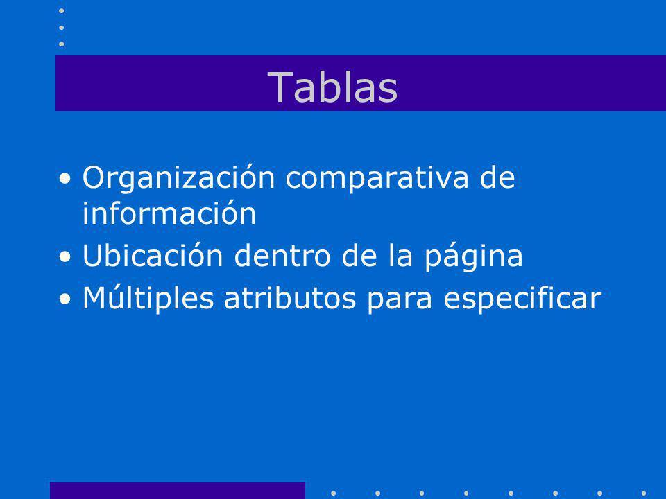 Tablas Organización comparativa de información Ubicación dentro de la página Múltiples atributos para especificar