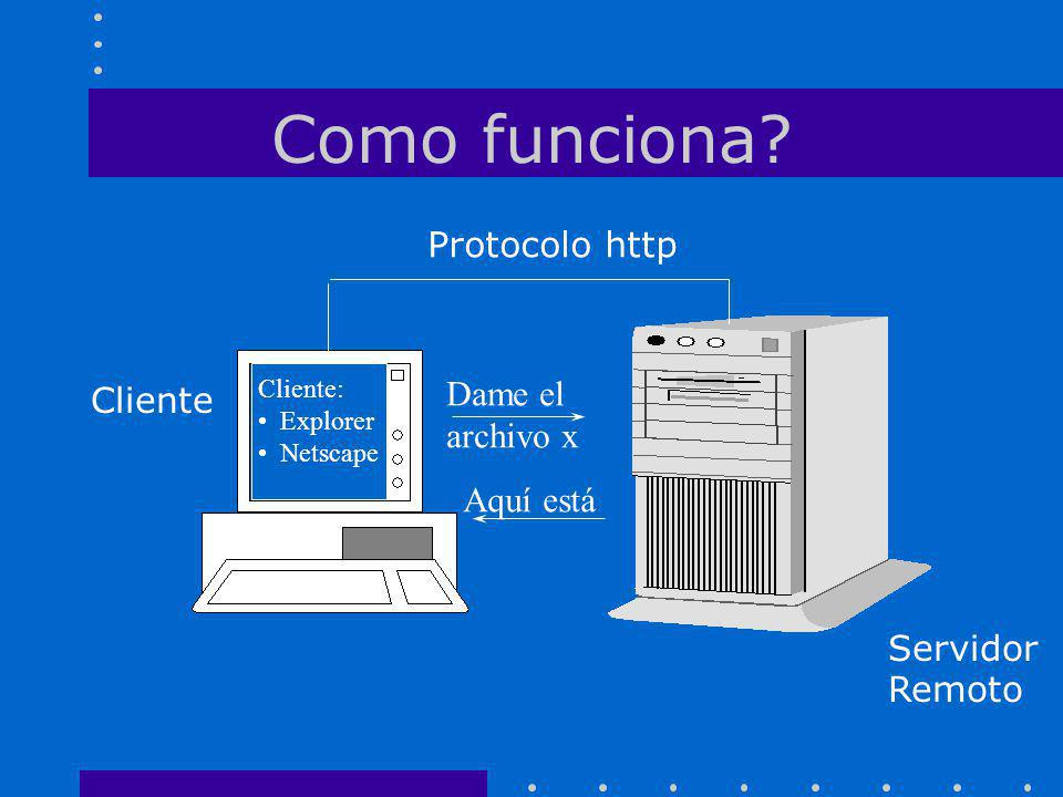 Como funciona? Cliente Cliente: Explorer Netscape Dame el archivo x Aquí está Protocolo http Servidor Remoto