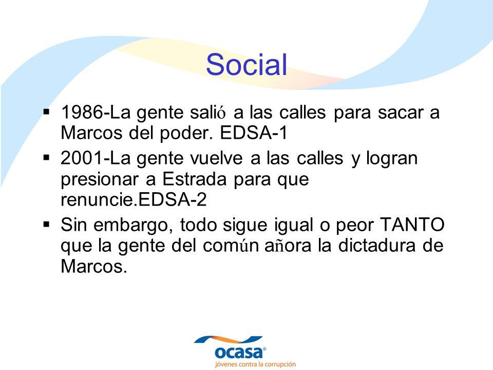 Social 1986-La gente sali ó a las calles para sacar a Marcos del poder. EDSA-1 2001-La gente vuelve a las calles y logran presionar a Estrada para que