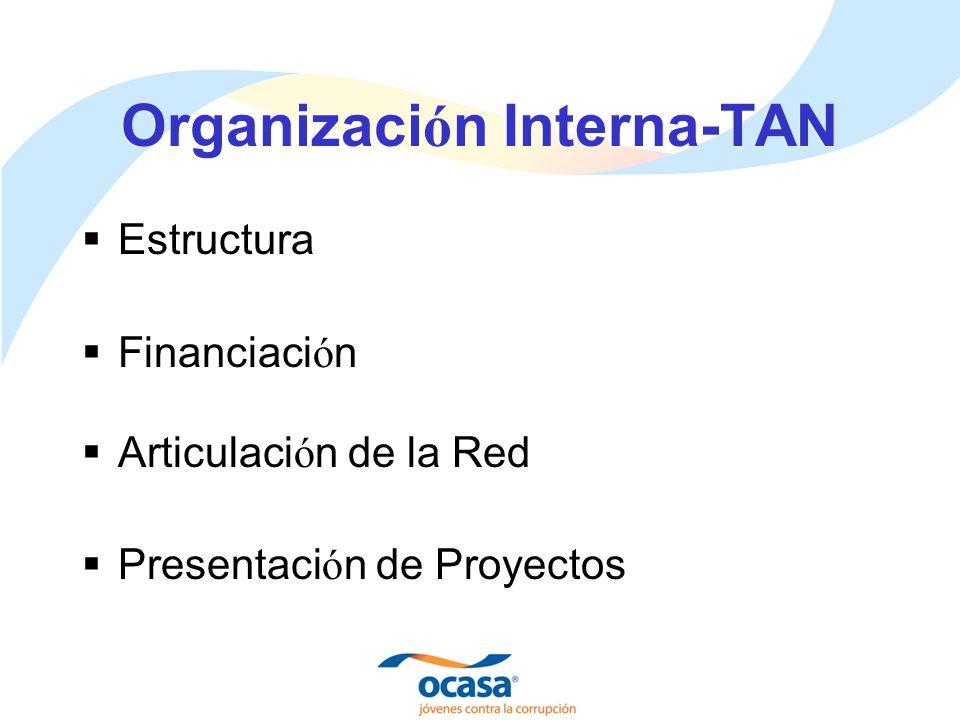 Organizaci ó n Interna-TAN Estructura Financiaci ó n Articulaci ó n de la Red Presentaci ó n de Proyectos Estructura Financiaci ó n Articulaci ó n de la Red Presentaci ó n de Proyectos