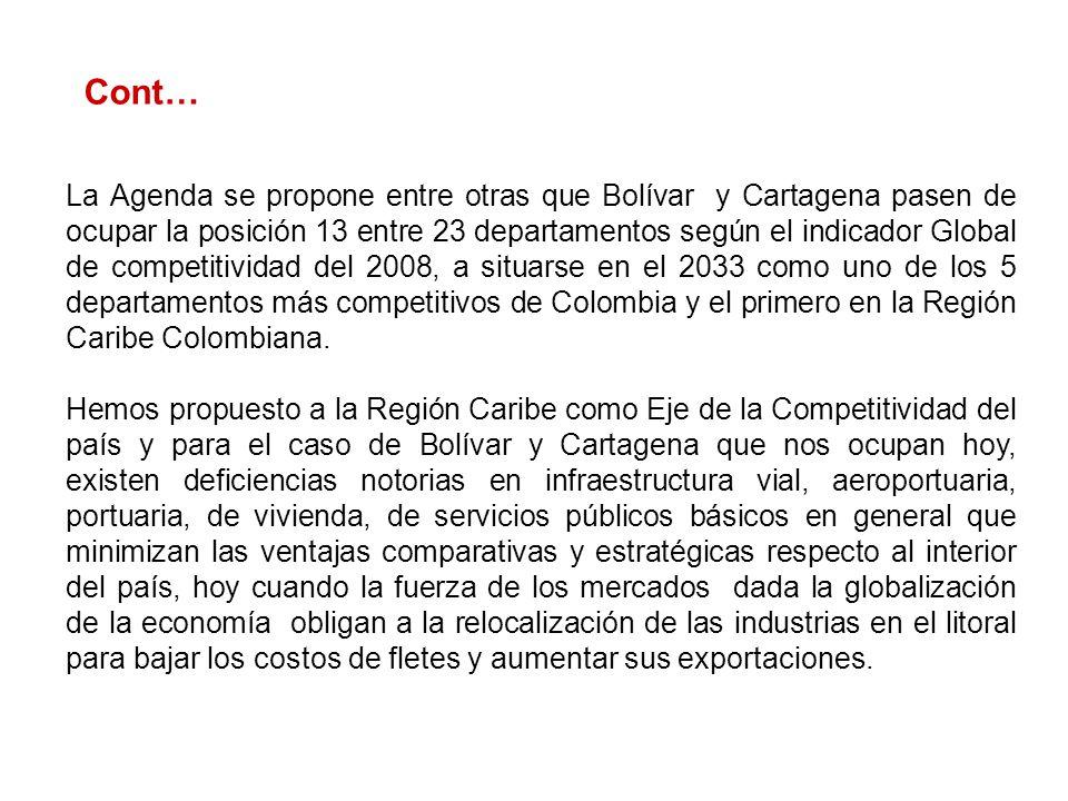 Cont… La Agenda se propone entre otras que Bolívar y Cartagena pasen de ocupar la posición 13 entre 23 departamentos según el indicador Global de competitividad del 2008, a situarse en el 2033 como uno de los 5 departamentos más competitivos de Colombia y el primero en la Región Caribe Colombiana.