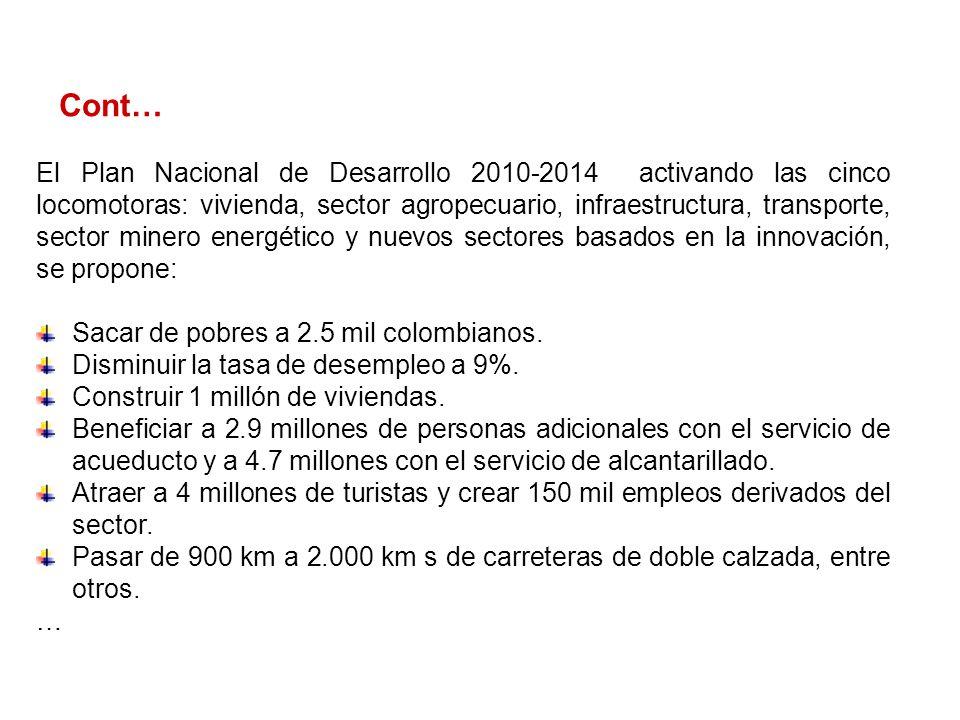 Cont… El Plan Nacional de Desarrollo 2010-2014 activando las cinco locomotoras: vivienda, sector agropecuario, infraestructura, transporte, sector minero energético y nuevos sectores basados en la innovación, se propone: Sacar de pobres a 2.5 mil colombianos.