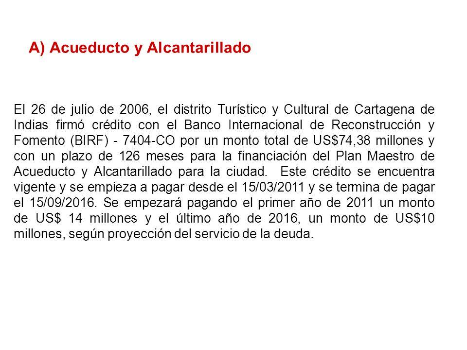 A) Acueducto y Alcantarillado El 26 de julio de 2006, el distrito Turístico y Cultural de Cartagena de Indias firmó crédito con el Banco Internacional de Reconstrucción y Fomento (BIRF) - 7404-CO por un monto total de US$74,38 millones y con un plazo de 126 meses para la financiación del Plan Maestro de Acueducto y Alcantarillado para la ciudad.