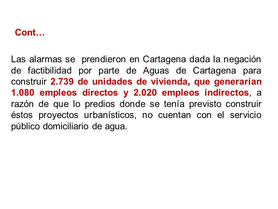 Cont… Las alarmas se prendieron en Cartagena dada la negación de factibilidad por parte de Aguas de Cartagena para construir 2.739 de unidades de vivienda, que generarían 1.080 empleos directos y 2.020 empleos indirectos, a razón de que lo predios donde se tenía previsto construir éstos proyectos urbanísticos, no cuentan con el servicio público domiciliario de agua.