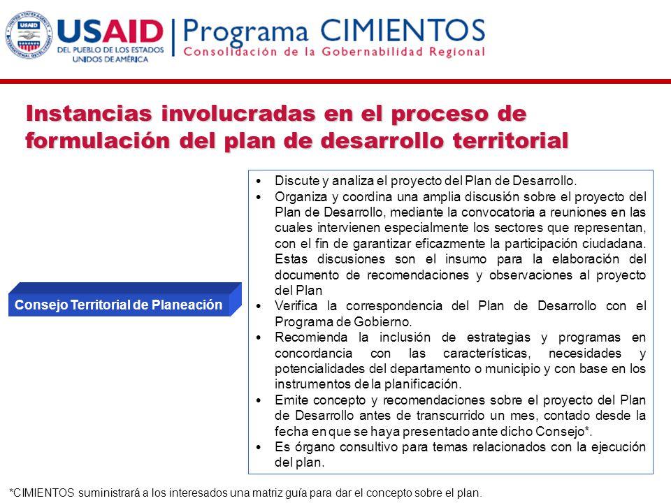 Discute y analiza el proyecto del Plan de Desarrollo. Organiza y coordina una amplia discusión sobre el proyecto del Plan de Desarrollo, mediante la c