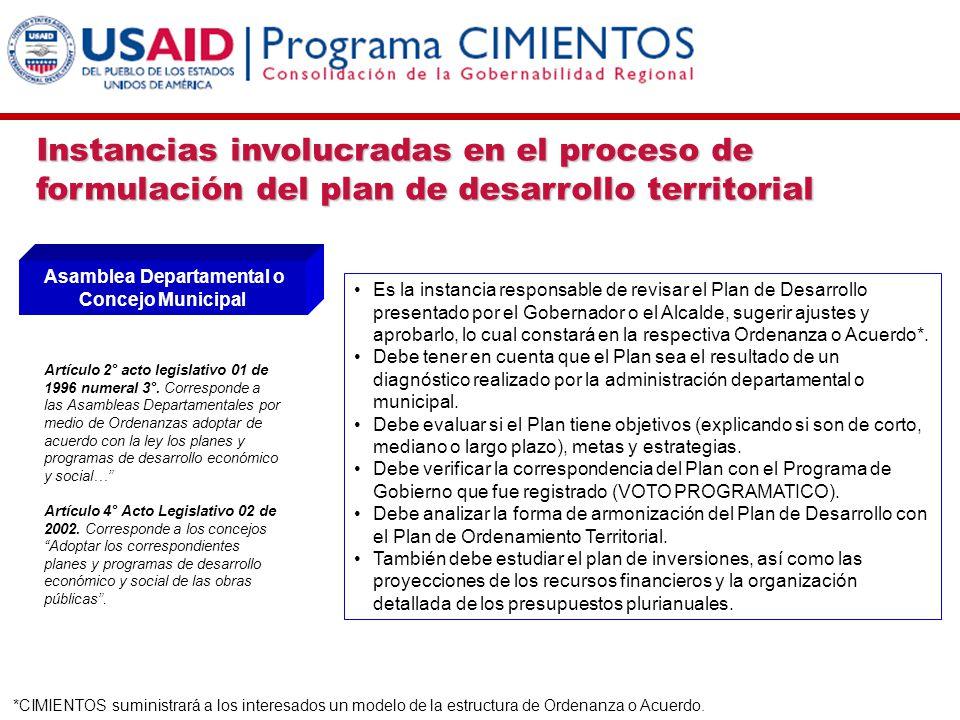 Instancias involucradas en el proceso de formulación del plan de desarrollo territorial Asamblea Departamental o Concejo Municipal Artículo 2° acto le