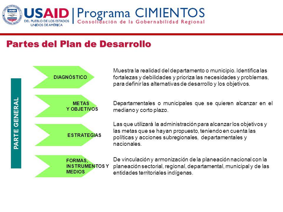 Partes del Plan de Desarrollo PARTE GENERAL DIAGNÓSTICO METAS Y OBJETIVOS ESTRATEGIAS FORMAS, INSTRUMENTOS Y MEDIOS Muestra la realidad del departamen