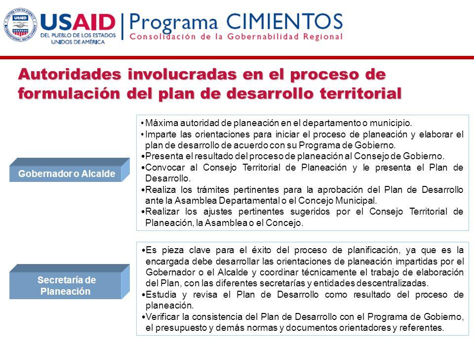 Autoridades involucradas en el proceso de formulación del plan de desarrollo territorial Máxima autoridad de planeación en el departamento o municipio