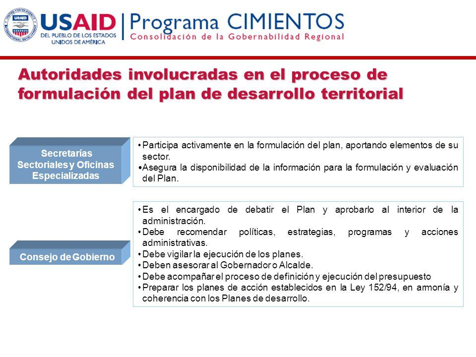 Autoridades involucradas en el proceso de formulación del plan de desarrollo territorial Secretarías Sectoriales y Oficinas Especializadas Participa a