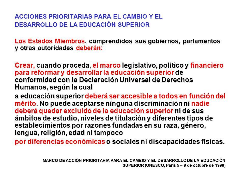 DECLARACIÓN MUNDIAL SOBRE LA EDUCACIÓN SUPERIOR EN EL SIGLO XXI: VISION Y ACCIÓN (UNESCO, París 5 – 9de octubre de 1998) DECLARACIÓN MUNDIAL SOBRE LA EDUCACIÓN SUPERIOR EN EL SIGLO XXI: VISION Y ACCIÓN (UNESCO, París 5 – 9 de octubre de 1998) Artículo 3: Igualdad de acceso De conformidad con el párrafo 1 del Artículo 26 de la Declaración Universal de Derechos Humanos, el acceso a los estudios superiores debería estar basado en los méritos; la capacidad; los esfuerzos; la perseverancia y la determinación de los aspirantes y, en la perspectiva de la educación a lo largo de toda la vida, podrá tener lugar a cualquier edad, tomando debidamente en cuenta las competencias adquiridas anteriormente.