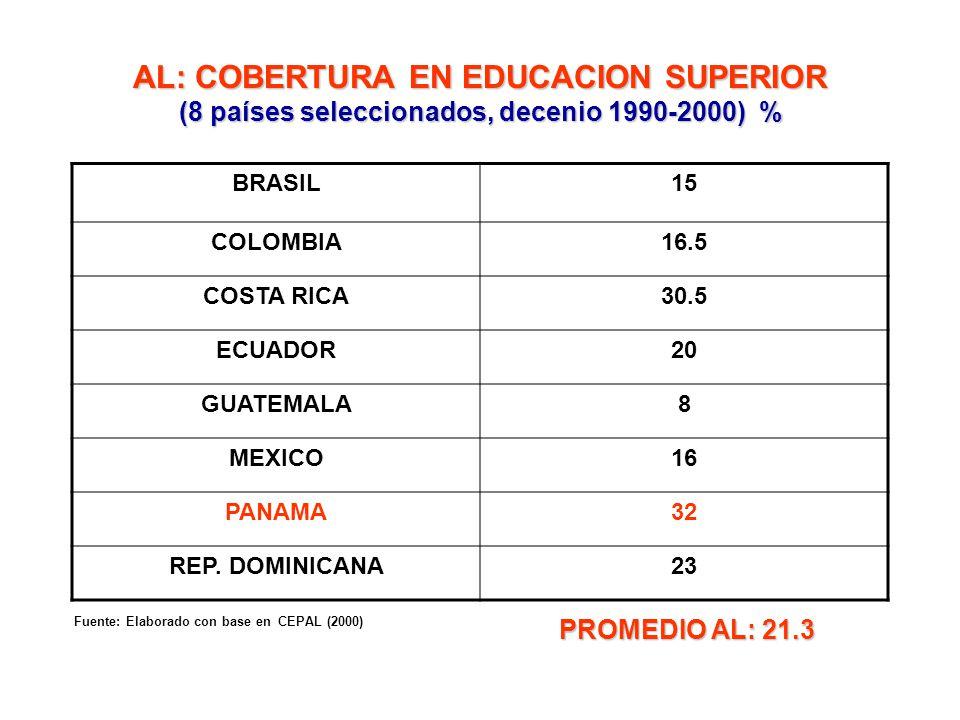 Constitución de la República de Panamá, Artículo 98: El Estado establecerá sistemas que proporcionen los recursos adecuados para otorgar becas, auxili
