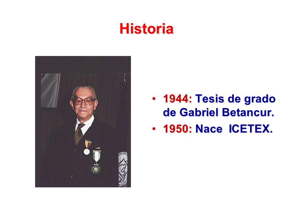 Historia 1944: Tesis de grado de Gabriel Betancur.1944: Tesis de grado de Gabriel Betancur.