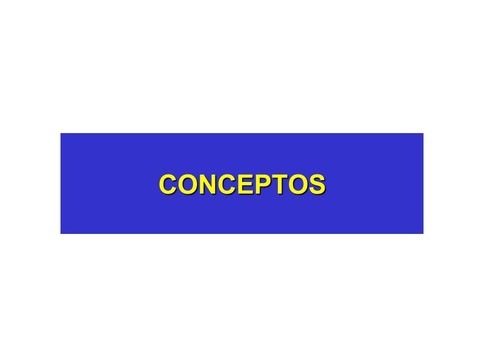 AL: POBLACION EN EDAD ESCOLAR (20-24 AÑOS) (Miles) í País ó Población í MatrículaIncrem 19952010199520101995-2010 C. Rica2814029315870% Ecuador1,1101,