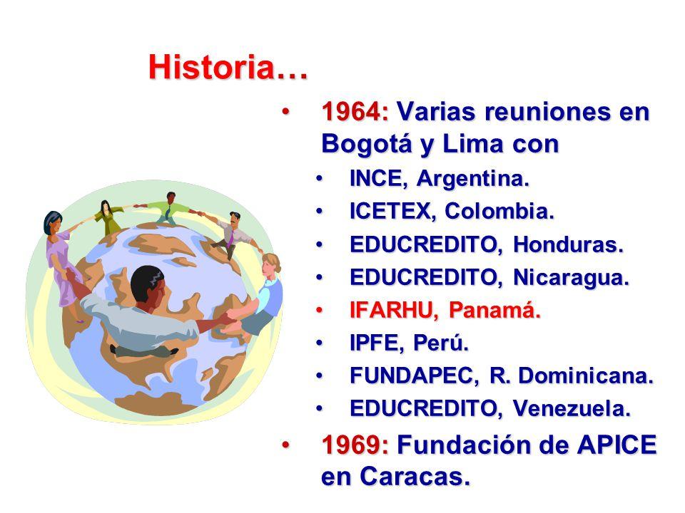 Historia… En la década de los 60 En la década de los 60 ocho instituciones de Crédito Educativo ubicadas en ocho países de América Latina y el Caribe, ocho instituciones de Crédito Educativo ubicadas en ocho países de América Latina y el Caribe, estimuladas por la iniciativa de Gabriel Betancur Mejía, decidieron unirse.