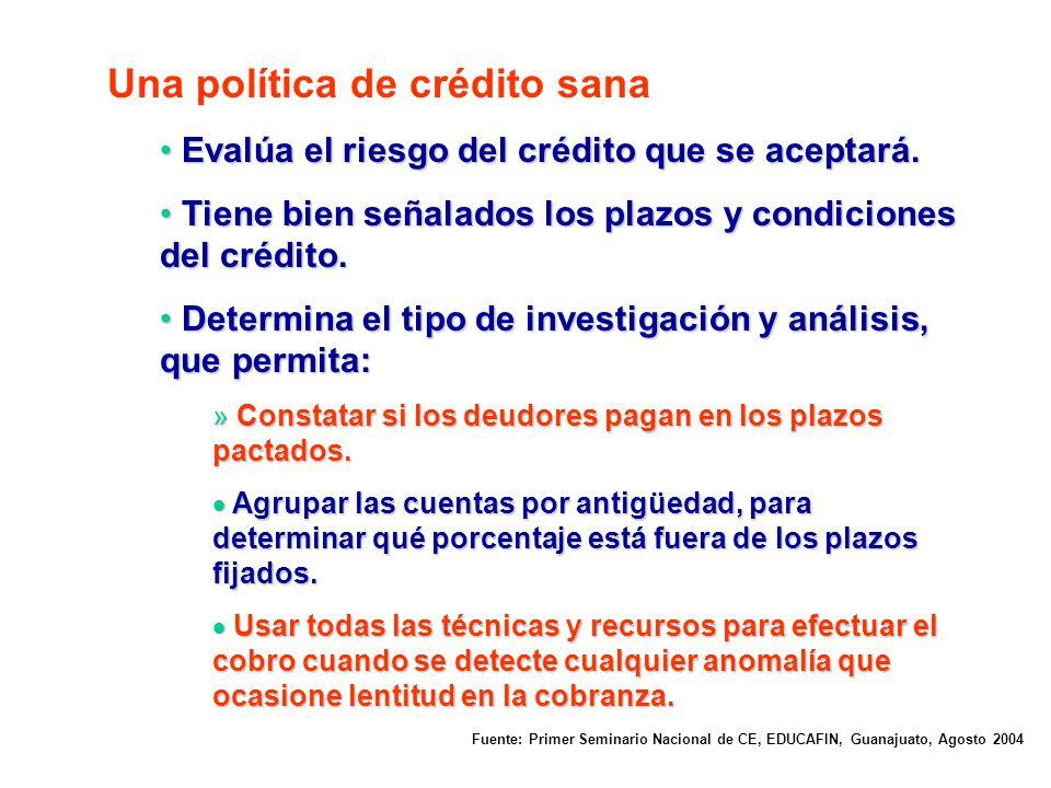 Fuente: Primer Seminario Nacional de CE, EDUCAFIN, Guanajuato, Agosto 2004