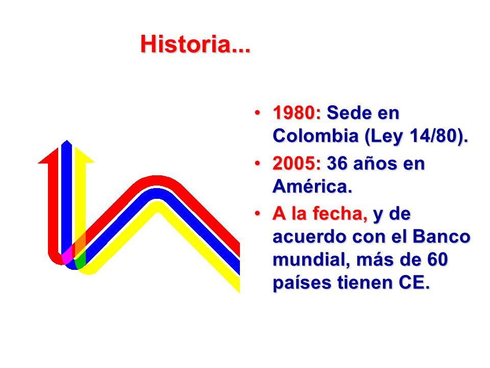 Historia...1980: Sede en Colombia (Ley 14/80).1980: Sede en Colombia (Ley 14/80).