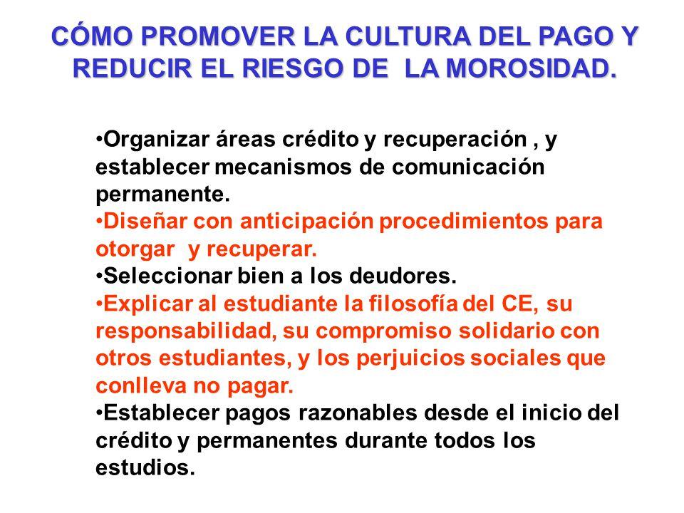 Tasa de cartera perdida Fuente: Primer Seminario Nacional de CE, EDUCAFIN, Guanajuato, Agosto 2004 Tpp: tasa de cartera perdida Mpp: monto de cartera