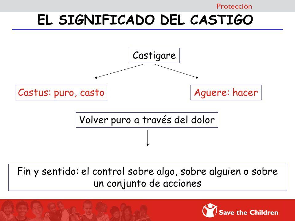 EL SIGNIFICADO DEL CASTIGO Castigare Castus: puro, castoAguere: hacer Volver puro a través del dolor Fin y sentido: el control sobre algo, sobre algui