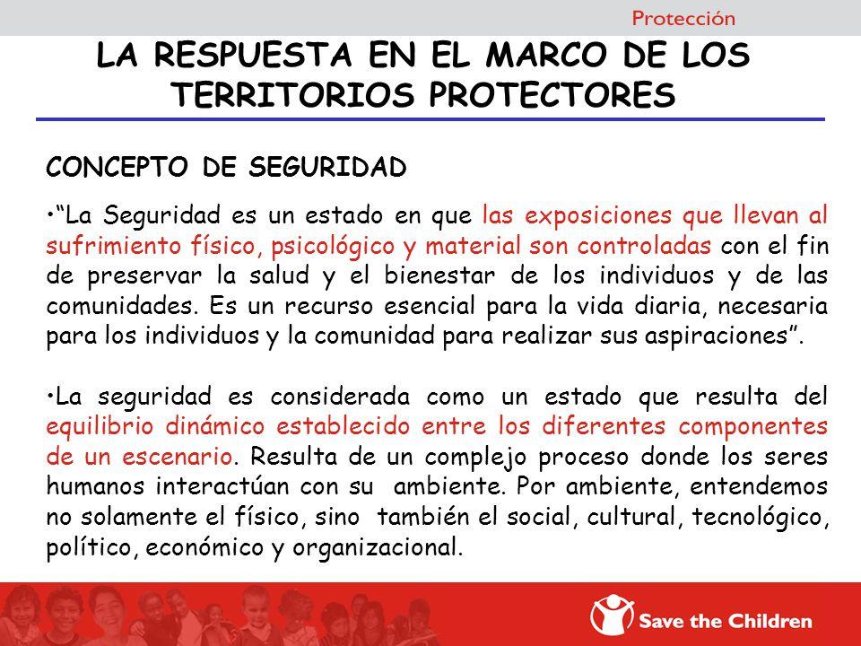 LA RESPUESTA EN EL MARCO DE LOS TERRITORIOS PROTECTORES CONCEPTO DE SEGURIDAD La Seguridad es un estado en que las exposiciones que llevan al sufrimie