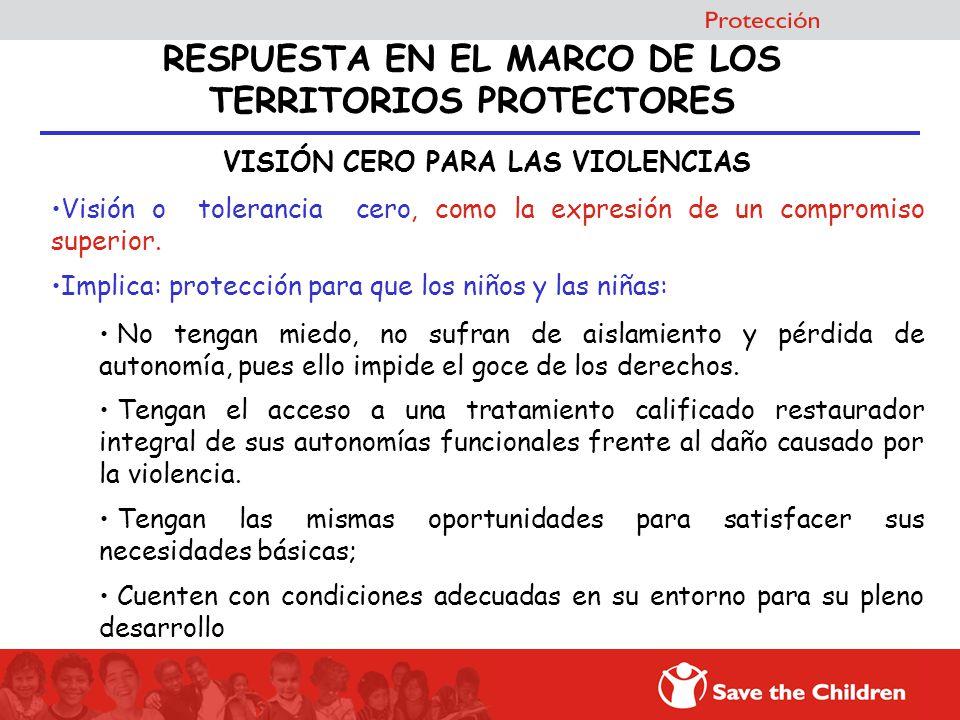 RESPUESTA EN EL MARCO DE LOS TERRITORIOS PROTECTORES VISIÓN CERO PARA LAS VIOLENCIAS Visión o tolerancia cero, como la expresión de un compromiso supe