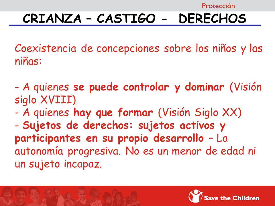 CRIANZA – CASTIGO - DERECHOS Coexistencia de concepciones sobre los niños y las niñas: - A quienes se puede controlar y dominar (Visión siglo XVIII) -