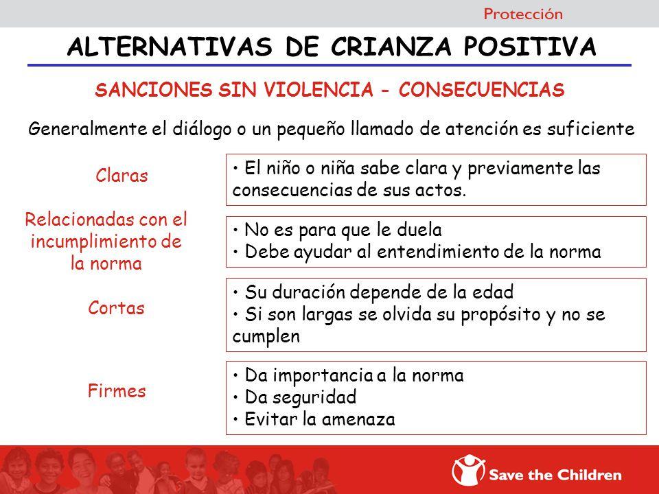 ALTERNATIVAS DE CRIANZA POSITIVA SANCIONES SIN VIOLENCIA - CONSECUENCIAS No es para que le duela Debe ayudar al entendimiento de la norma Relacionadas