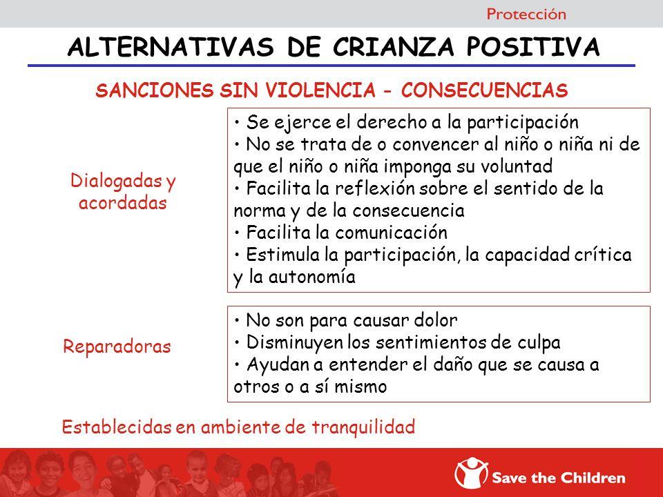 ALTERNATIVAS DE CRIANZA POSITIVA SANCIONES SIN VIOLENCIA - CONSECUENCIAS Se ejerce el derecho a la participación No se trata de o convencer al niño o