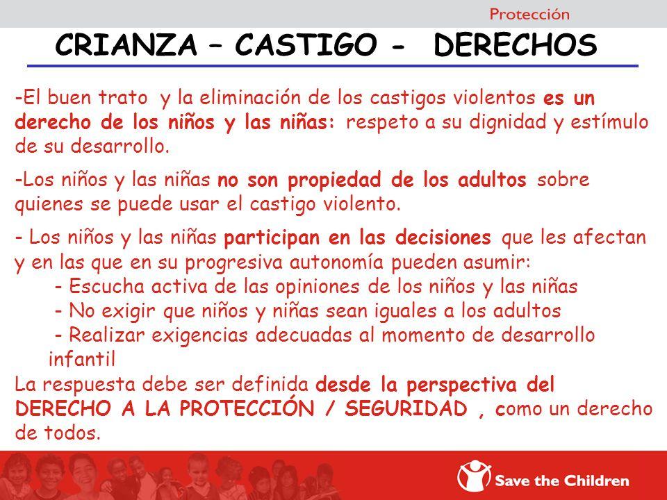 CRIANZA – CASTIGO - DERECHOS -El buen trato y la eliminación de los castigos violentos es un derecho de los niños y las niñas: respeto a su dignidad y
