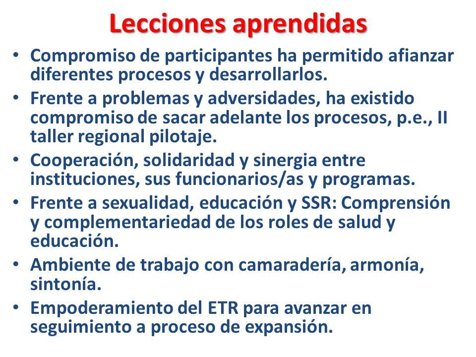 Lecciones aprendidas Compromiso de participantes ha permitido afianzar diferentes procesos y desarrollarlos.