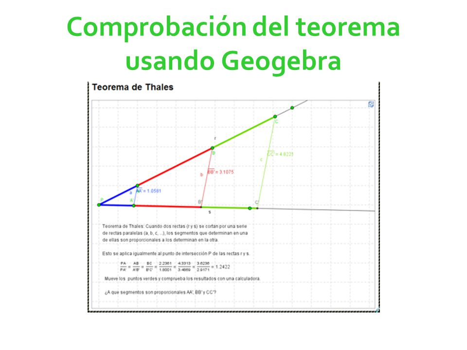 Comprobación del teorema usando Geogebra