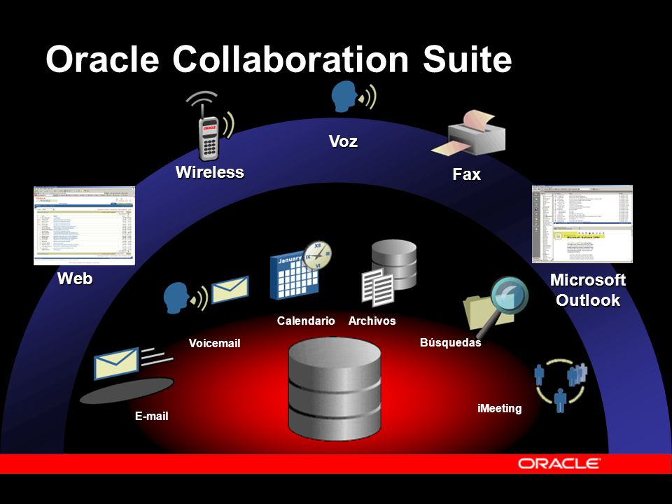 Oracle Collaboration Suite Calendario E-mail Voicemail Archivos Búsquedas Wireless Microsoft Outlook Web Fax Voz iMeeting