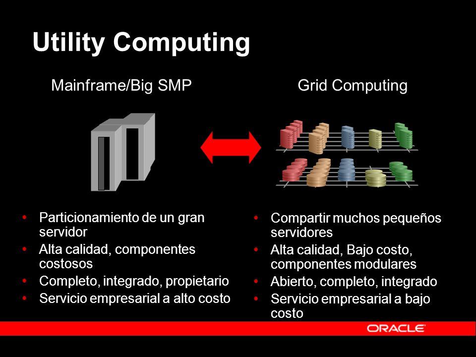 Utility Computing Particionamiento de un gran servidor Alta calidad, componentes costosos Completo, integrado, propietario Servicio empresarial a alto