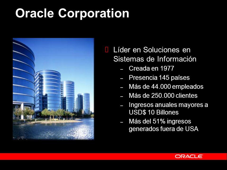 Oracle Corporation Líder en Soluciones en Sistemas de Información – Creada en 1977 – Presencia 145 países – Más de 44.000 empleados – Más de 250.000 c
