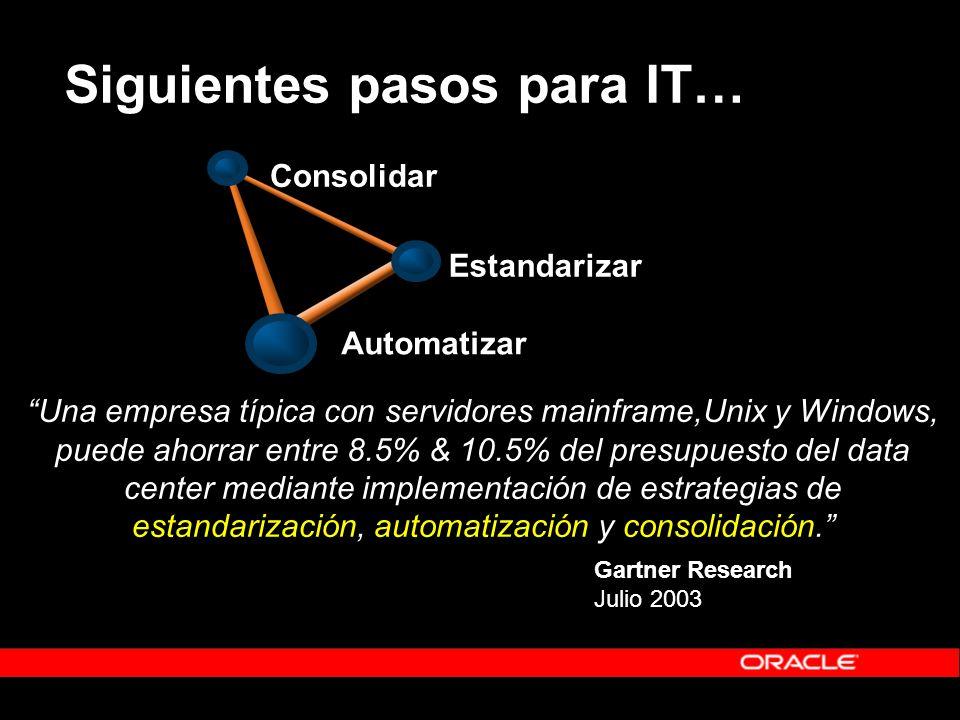 Automatizar Consolidar Estandarizar Una empresa típica con servidores mainframe,Unix y Windows, puede ahorrar entre 8.5% & 10.5% del presupuesto del data center mediante implementación de estrategias de estandarización, automatización y consolidación.