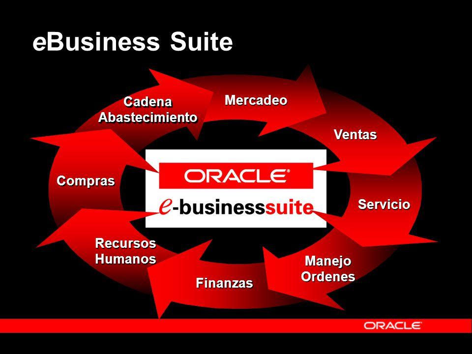 Soluciones Oracle Aplicaciones Verticales Aplicaciones Horizontales