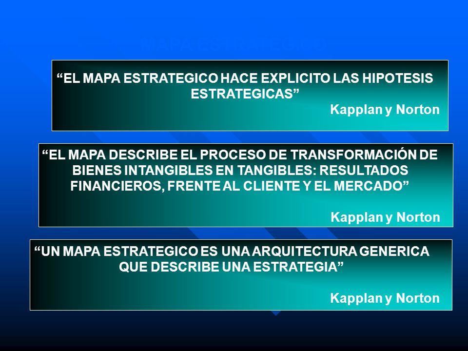 MAPA ESTRATEGICO EL MAPA ESTRATEGICO HACE EXPLICITO LAS HIPOTESIS ESTRATEGICAS Kapplan y Norton EL MAPA DESCRIBE EL PROCESO DE TRANSFORMACIÓN DE BIENE