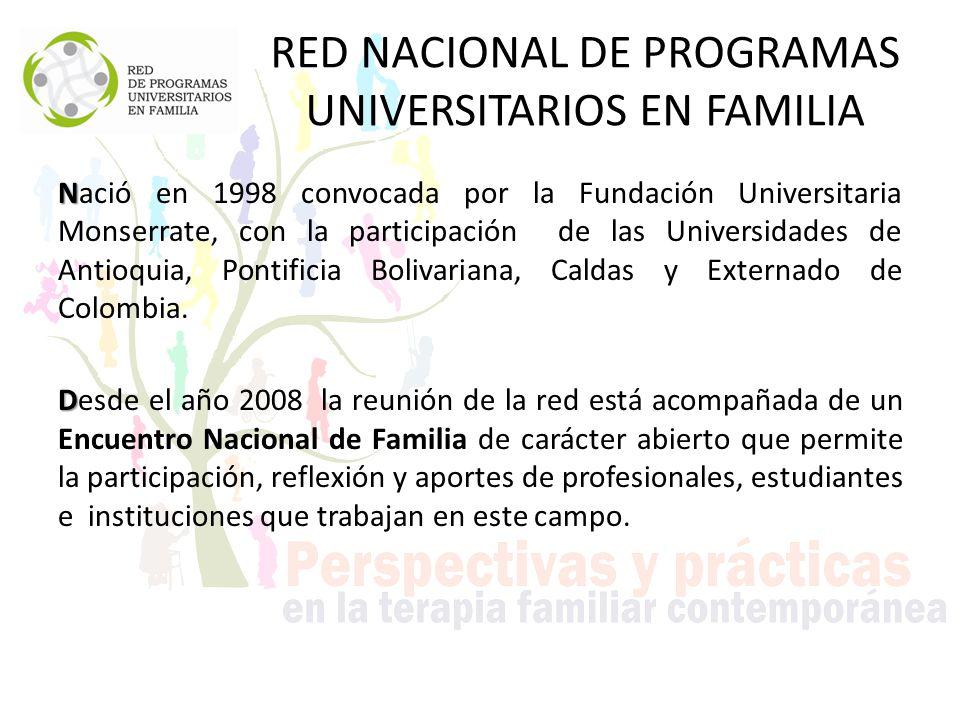 RED NACIONAL DE PROGRAMAS UNIVERSITARIOS EN FAMILIA N Nació en 1998 convocada por la Fundación Universitaria Monserrate, con la participación de las Universidades de Antioquia, Pontificia Bolivariana, Caldas y Externado de Colombia.