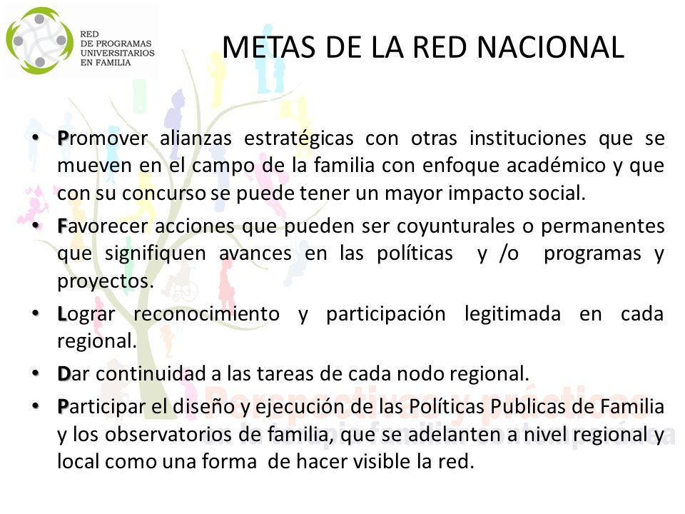 METAS DE LA RED NACIONAL P Promover alianzas estratégicas con otras instituciones que se mueven en el campo de la familia con enfoque académico y que con su concurso se puede tener un mayor impacto social.